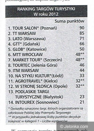 Powiat: Awans Targów Turystycznych TOURTEC w ogólnopolskim rankingu 2012 r.