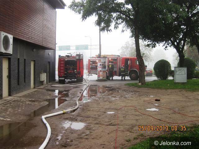 Jelenia Góra: Pożar na Karłowicza. Ewakuowano 40 osób