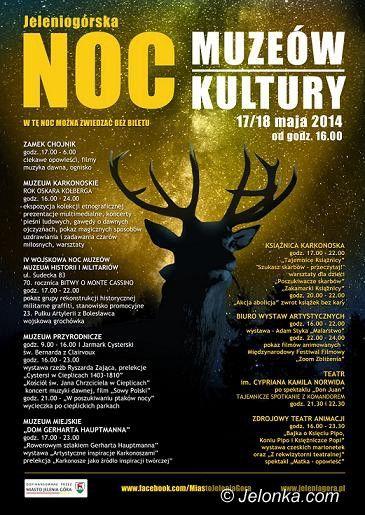 Jelenia Góra: Już niebawem Noc Muzeów 2014