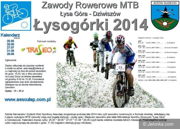 Region: W niedzielę ruszają Łysogórki
