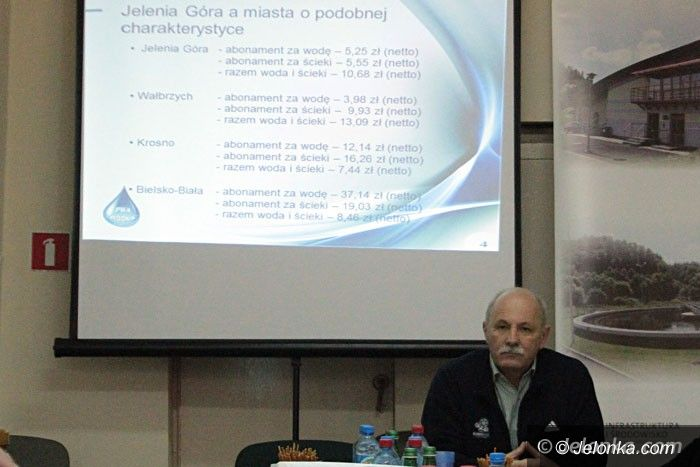 Jelenia Góra: Ceny wody i ścieków bez zmian