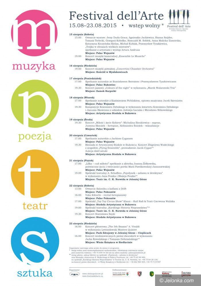 Region: Festiwal dell'Arte w Dolinie Pałaców i Ogrodów