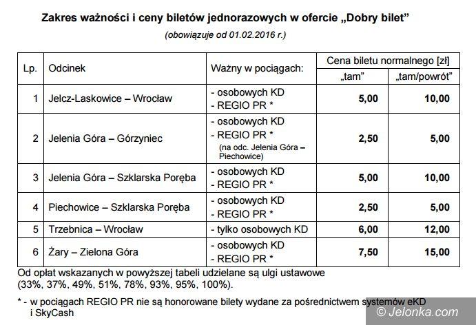 Region: Pociągiem do Szklarskiej Poręby za 5 zł!