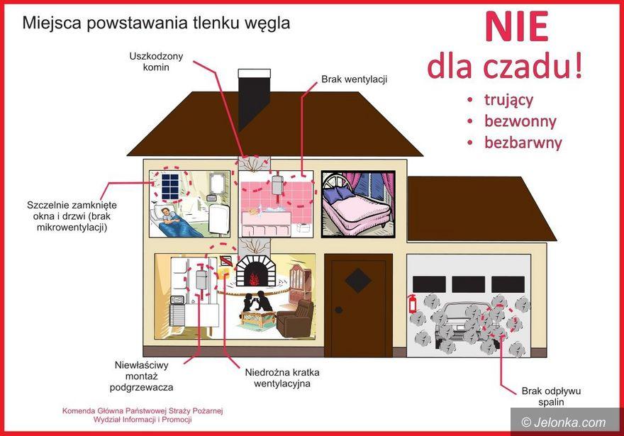 Region: CZAD – Cichy zabójca