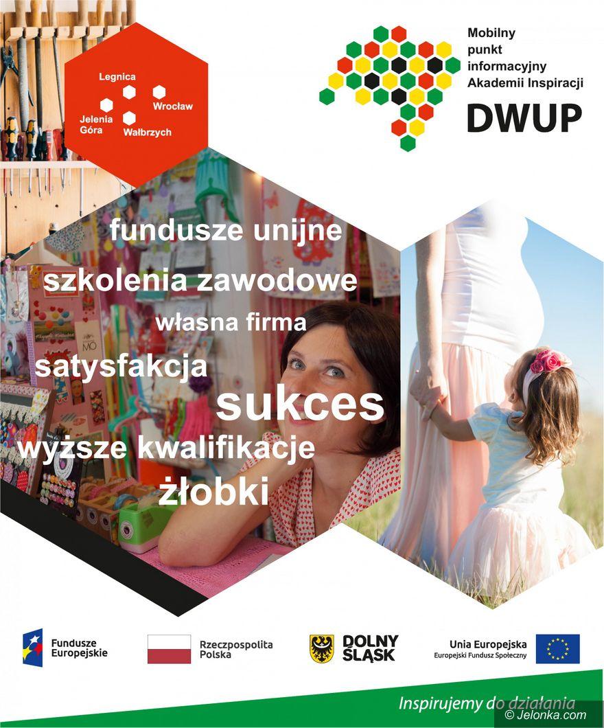 """Region: Unijne miliony z DWUP do """"wzięcia"""""""