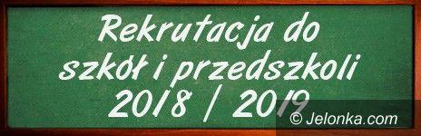 Jelenia Góra: Trwa rekrutacja do przedszkoli w Jeleniej Górze
