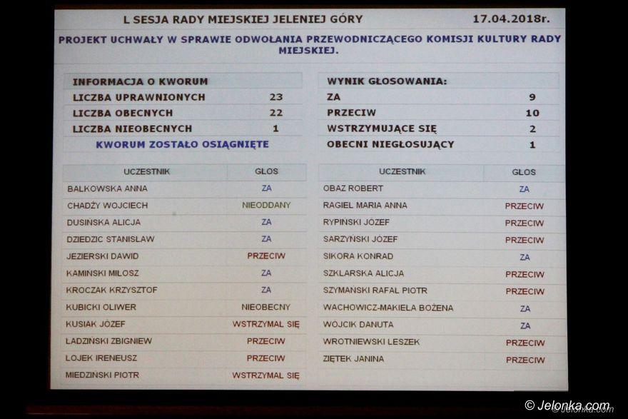 Jelenia Góra: Rafał Szymański zachował funkcję