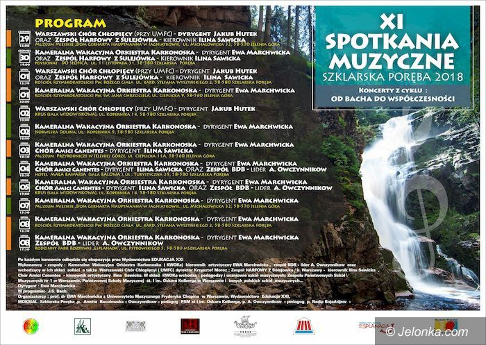 Region: XI Spotkania Muzyczne z Bachem