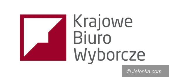 Region: KBW o liczbie zgłoszonych komitetów