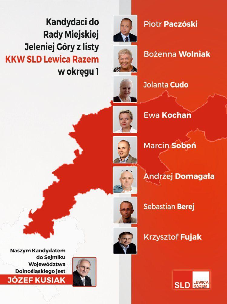 Jelenia Góra: Kandydaci na Radnych z Okręgu I z KKW SLD Lewica Razem