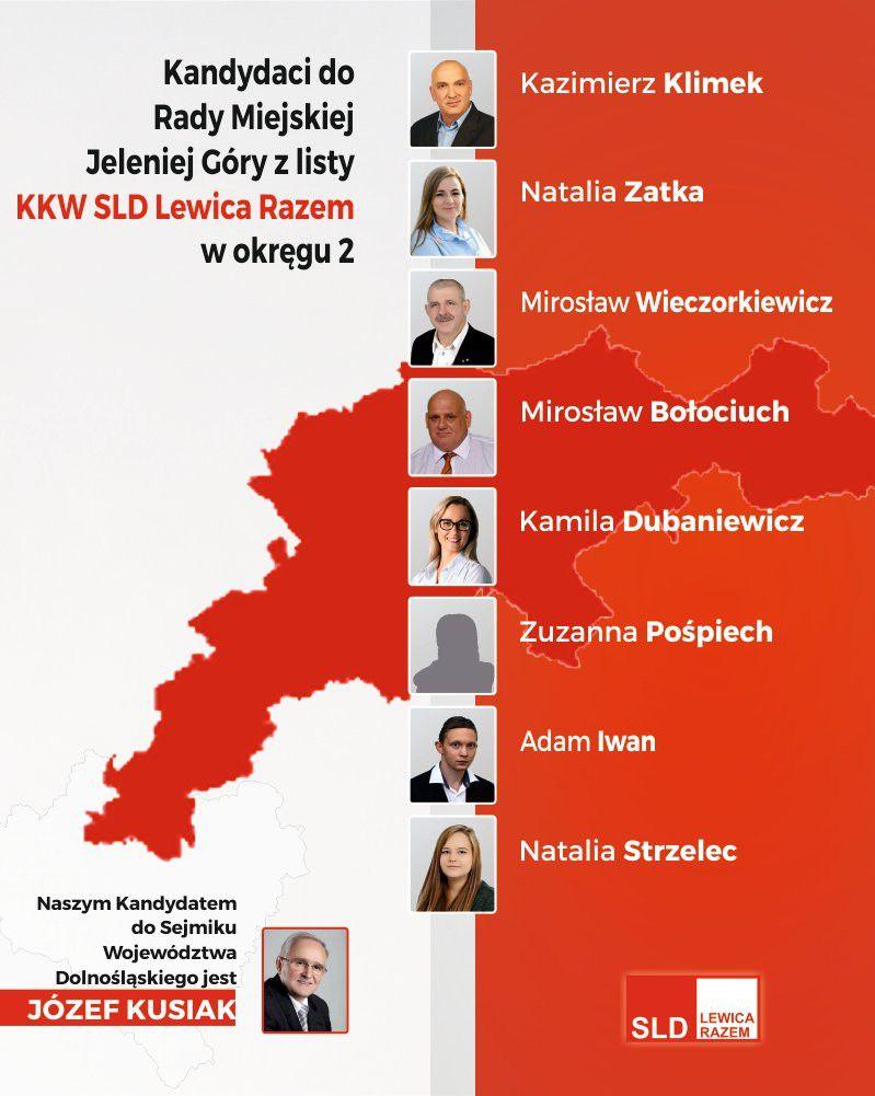 Jelenia Góra: Kandydaci na Radnych z Okręgu II z KKW SLD Lewica Razem
