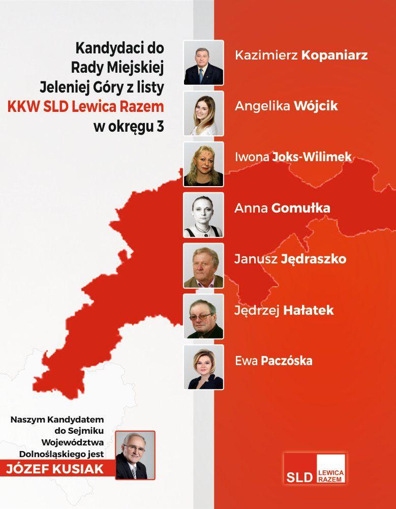 Jelenia Góra: Kandydaci na Radnych z Okręgu III z KKW SLD Lewica Razem