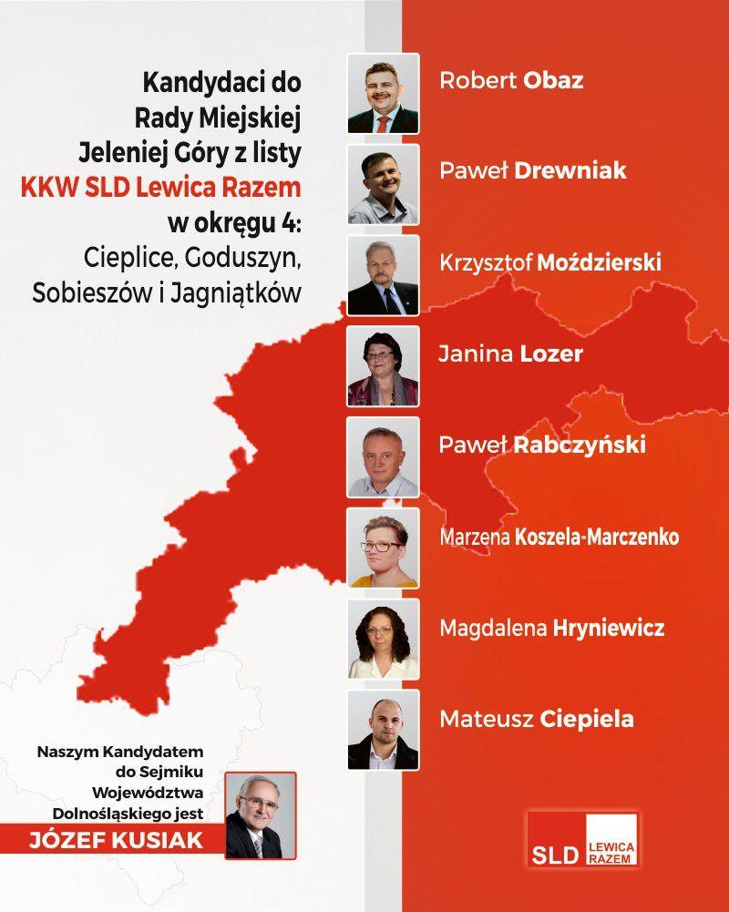 Jelenia Góra: Kandydaci na Radnych z Okręgu IV z KKW SLD Lewica Razem