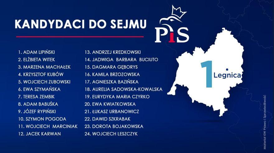 Region: PiS ujawnił listy kandydatów