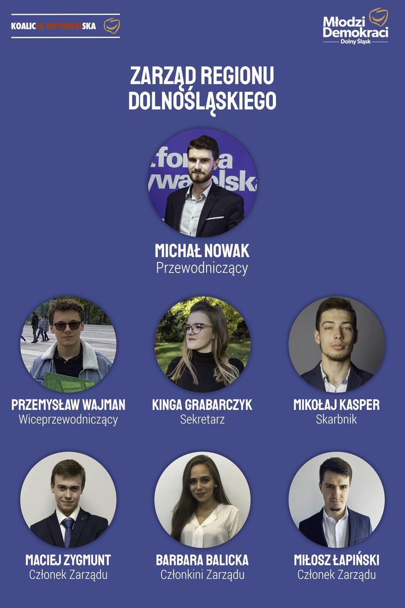 Region: Młodzi Demokraci na Dolnym Śląsku mają nowego przewodniczącego