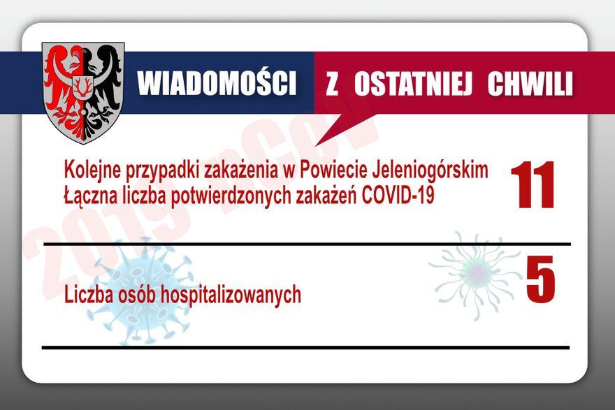 Powiat: Informacja starosty w sprawie koronawirusa