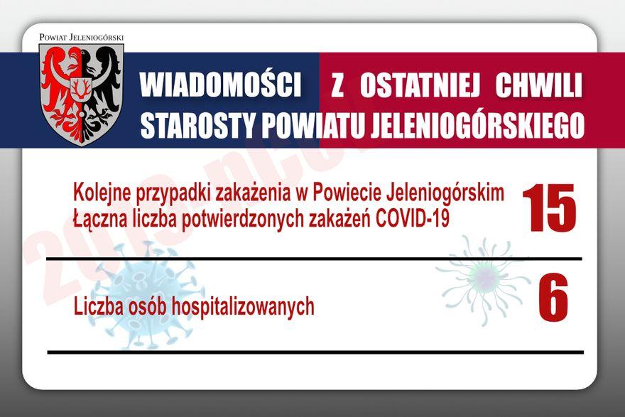 Powiat: Kolejne przypadki koronawirusa w powiecie