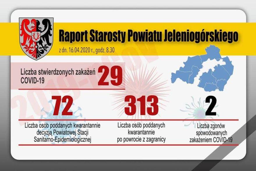 Powiat: Nowe przypadki zakażeń koronawirusem w powiecie