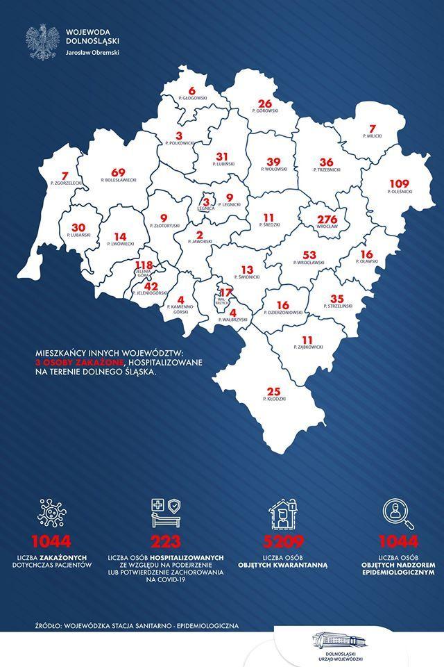 Region: Więcej zakażonych, mniej hospitalizowanych