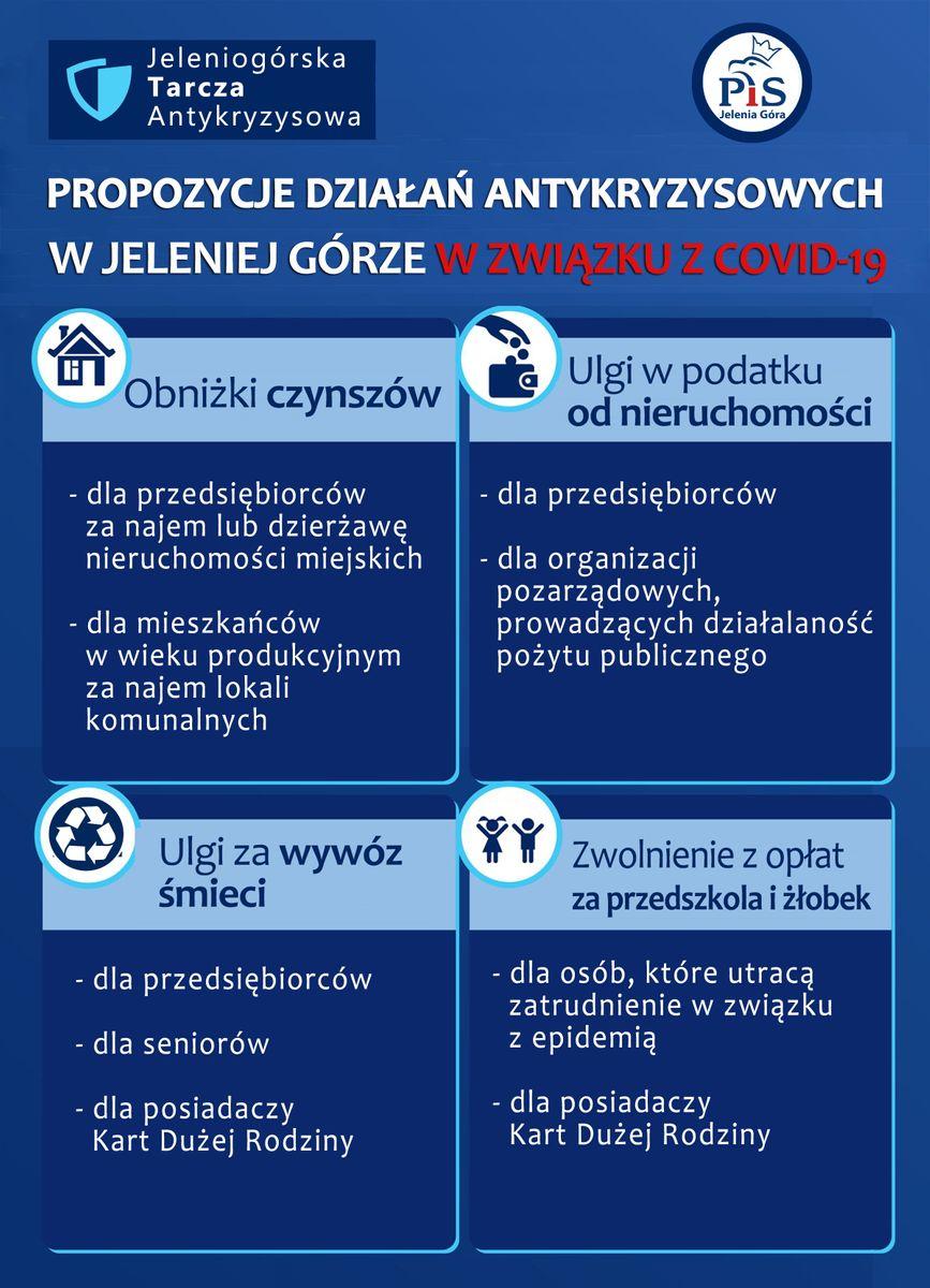 Jelenia Góra: List otwarty do Prezydenta Jeleniej Góry – cz. 2