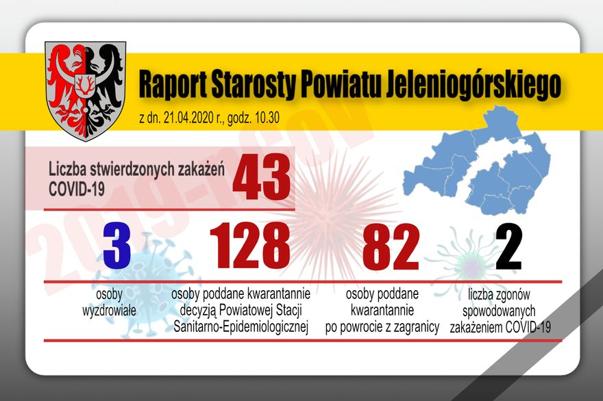 Powiat: Raport dzienny starosty ws. koronawirusa w powiecie