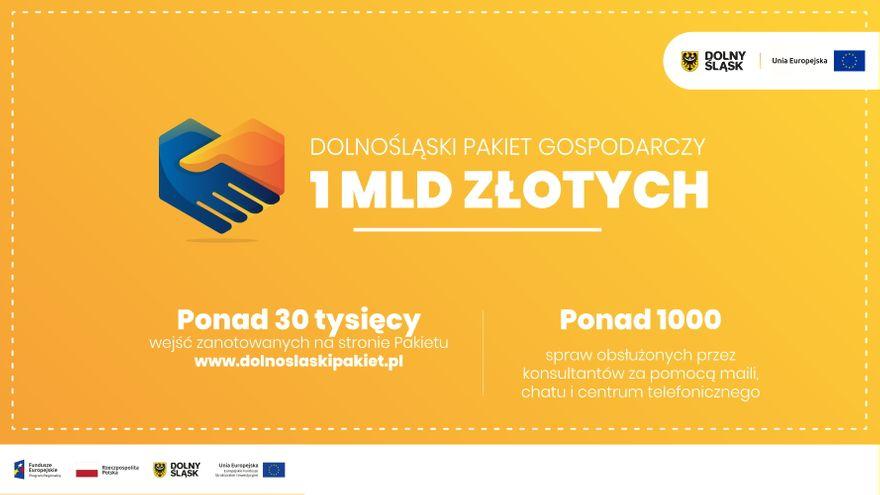 Region: Pierwsze podsumowanie Dolnośląskiego Pakietu Gospodarczego
