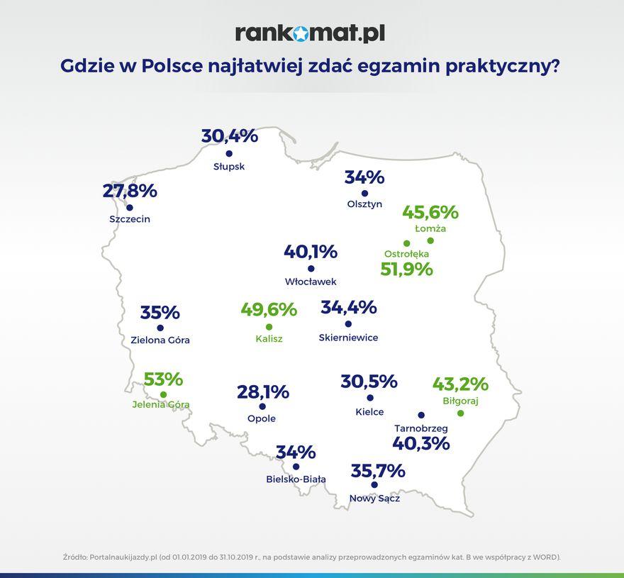 Polska: Prawo jazdy? Najlepiej w Jeleniej Górze