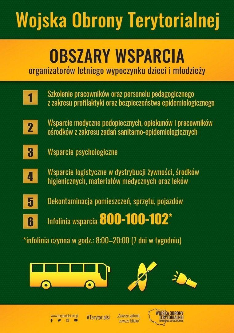 Polska: Nowe zadanie Dolnośląskich Terytorialsów – wsparcie na czas wakacji