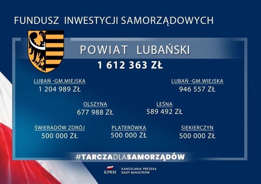 Powiat Lubański: Fundusze dla powiatu