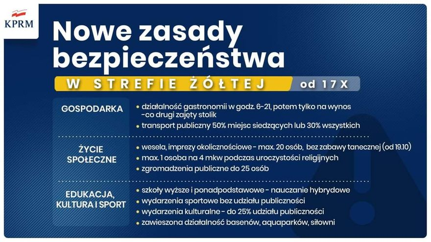 Polska: Rząd zdecydował o nowych ograniczeniach
