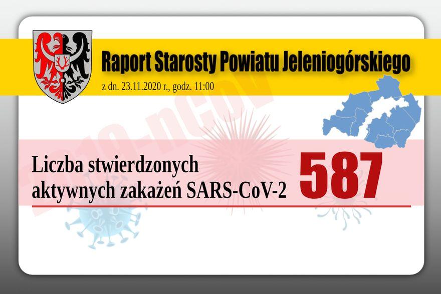 Powiat: Raport starosty w sprawie koronawirusa