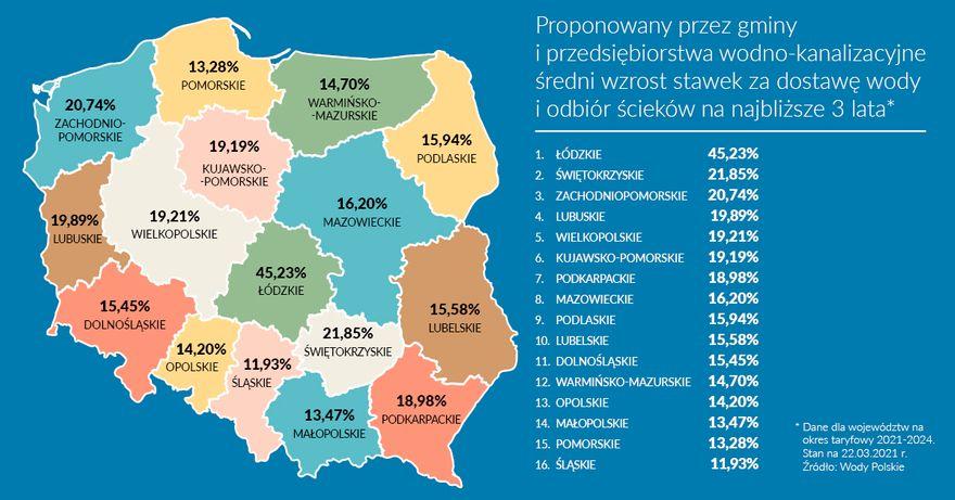 Jelenia Góra: Wody Polskie tłumaczą odrzucenie taryfy Wodnika