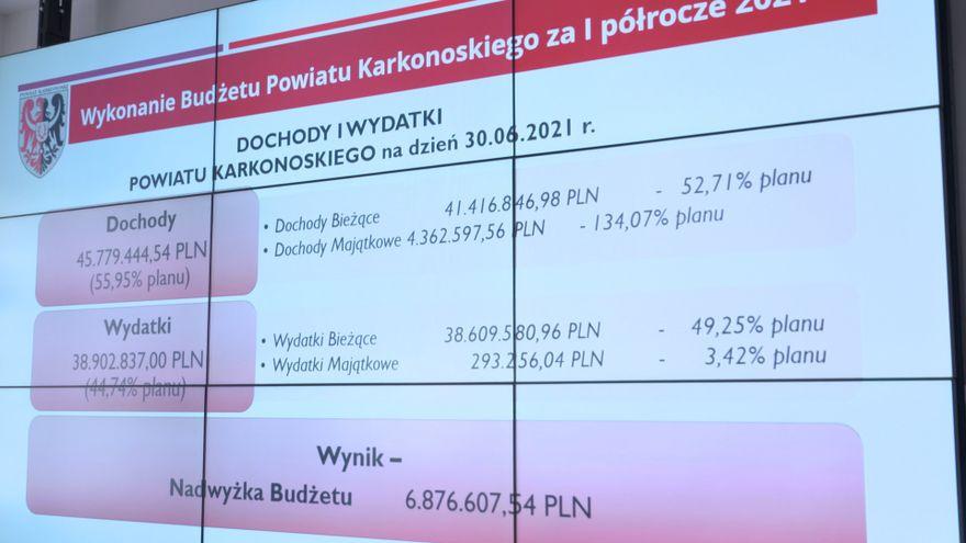 Jelenia Góra: Sesja Rady Powiatu