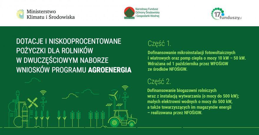 Region: Ekoprogram dla gospodarstw rolnych