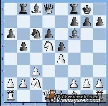 Kamienna Góra: Pograli sobie w szachy