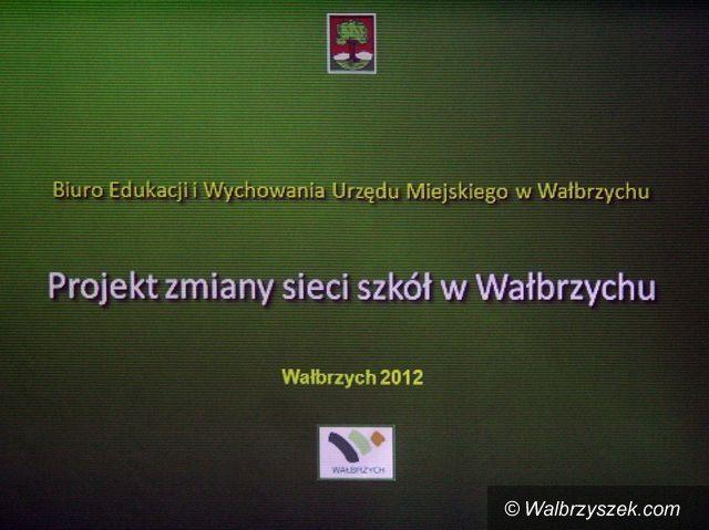 Wałbrzych: Debata w Publicznym Gimnazjum nr 5
