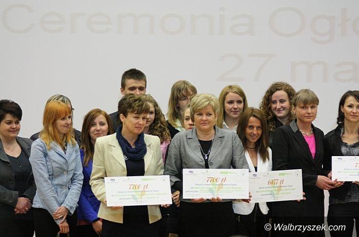 Wałbrzych: Konkurs grantowy Funduszu Toyoty rozstrzygnięty