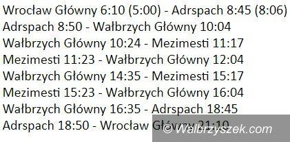 Wałbrzych: Od maja pociągiem dojedziesz z Wałbrzycha do czeskiego skalnego miasta