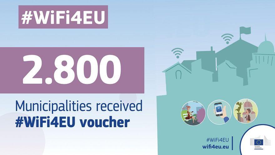 Wałbrzych: Darmowe Wi–Fi dzięki Unii Europejskiej