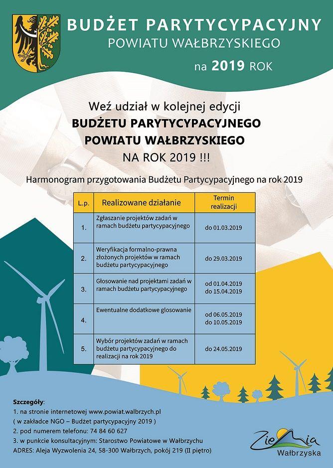 powiat wałbrzyski: Rusza kolejna edycja powiatowego budżetu partycypacyjnego