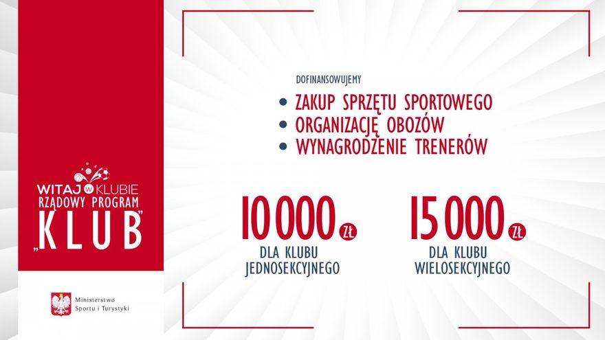 REGION: Nasze kluby sportowe z ministerialnym dofinansowaniem