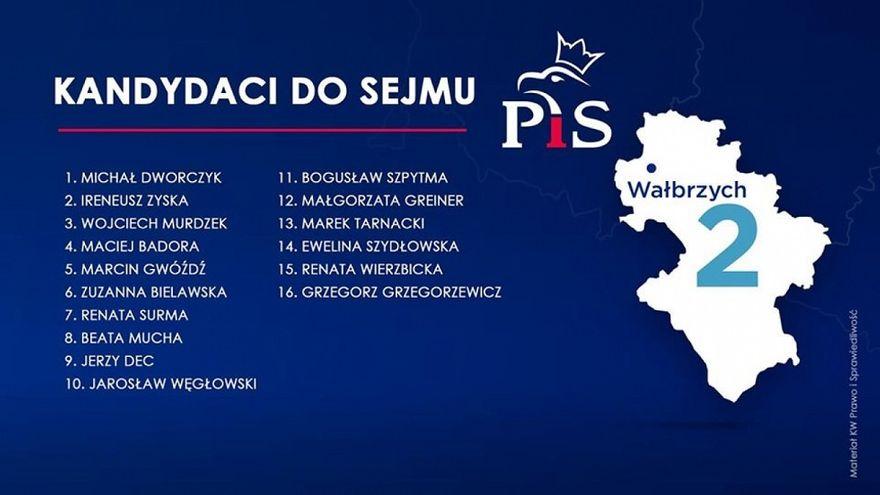 Wałbrzych/REGION: Znamy wszystkich kandydatów PiS–u