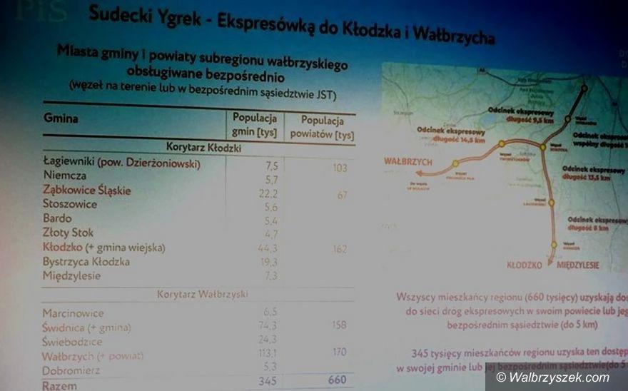 Wałbrzych/REGION: PiS zapowiada kolejne reformy