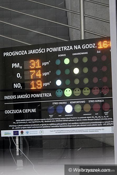 REGION, Szczawno-Zdrój: Stop SMOG