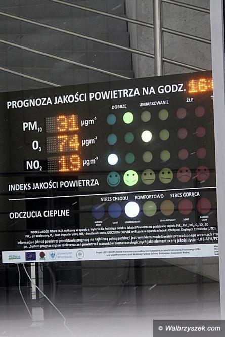 REGION, Szczawno-Zdrój: Samorządowcy o powietrzu