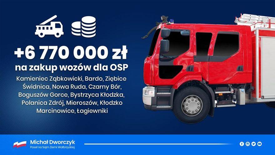 powiat wałbrzyski: Samochody dla strażaków