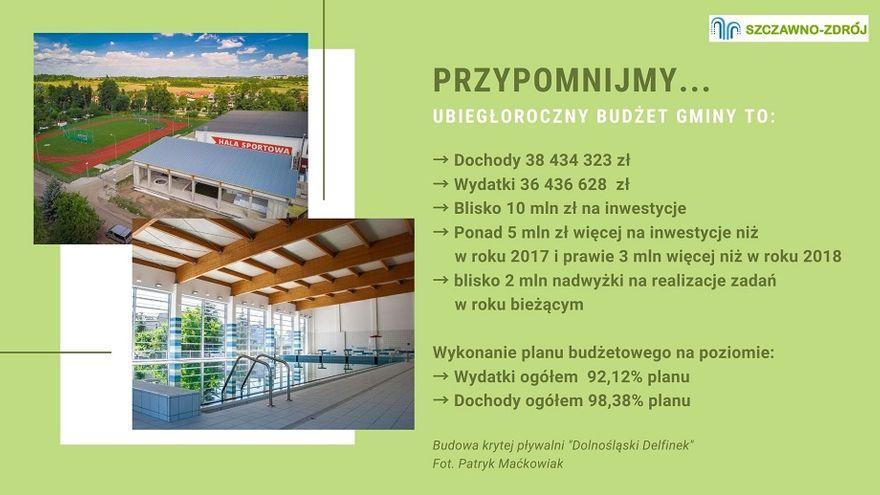 REGION, Szczawno-Zdrój: Jak wykonali budżet?