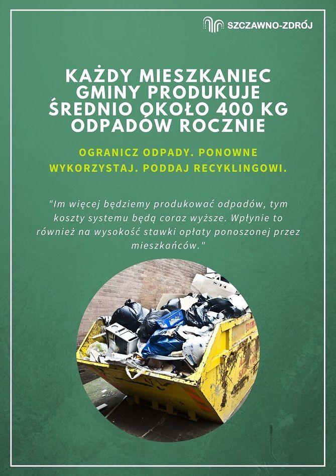 REGION, Szczawno-Zdrój: 400 kilogramów rocznie