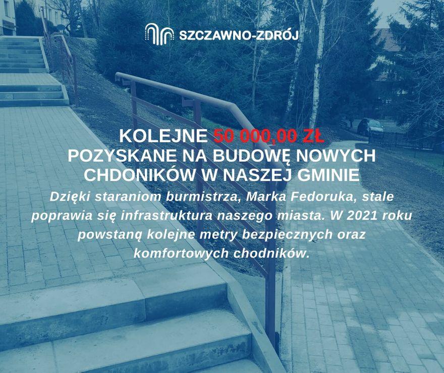 REGION, Szczawno-Zdrój: Kolejne remonty chodników