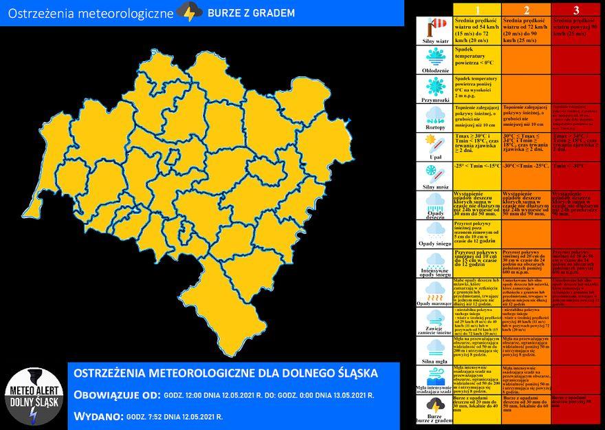 Wałbrzych/REGION: Dziś burze z gradem